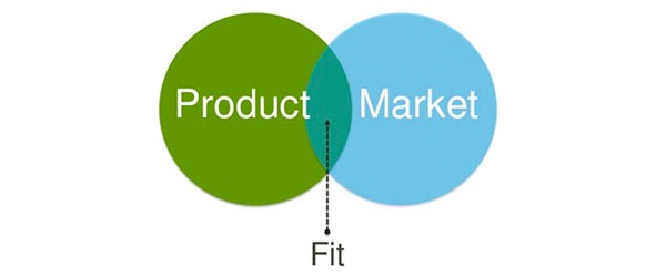 Que es un Product Market Fit